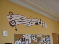 Musikraum Schule